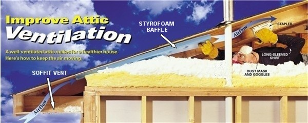 Attic Ventilation Internachi