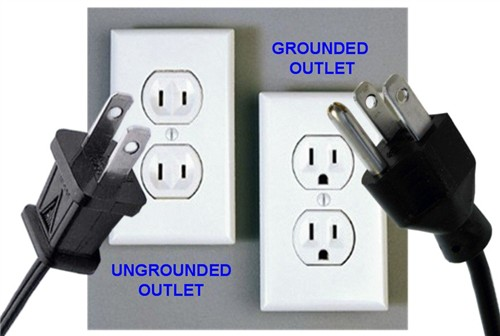 purchasing a home with ungrounded outlets. Black Bedroom Furniture Sets. Home Design Ideas